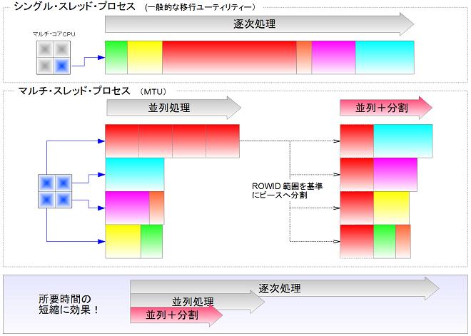 機能の概念図