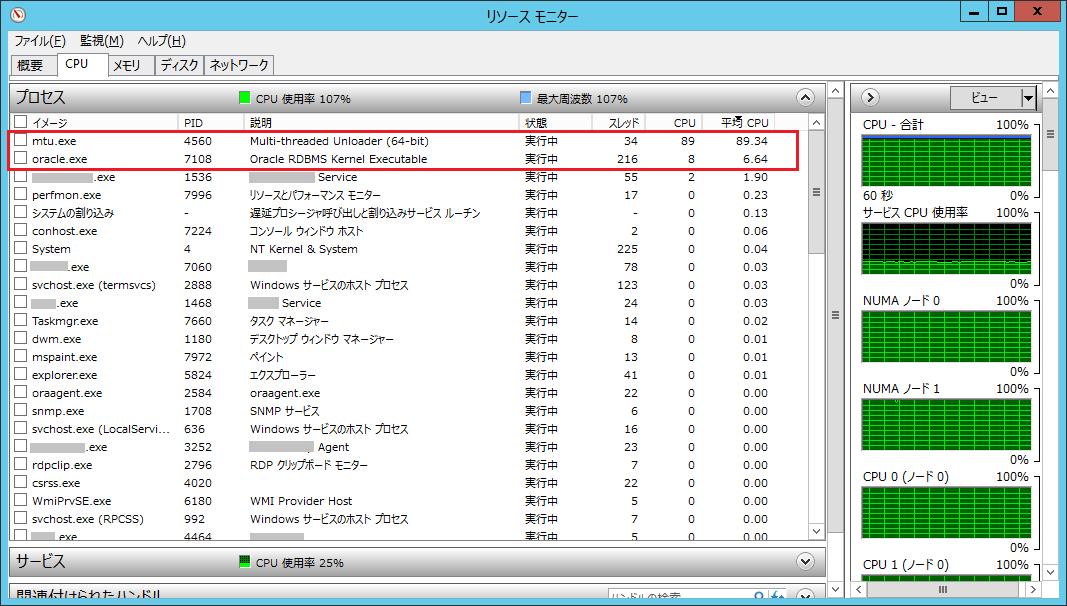 リソース・モニタ/CPUタブ 並列度=32